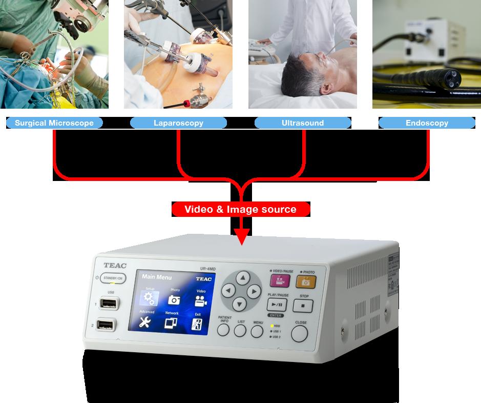 High Definition Medical Imaging Recorder Ur 4md Medical Imaging